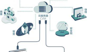 什么是腾讯云服务器cvm?为什么要使用腾讯云cvm服务器?