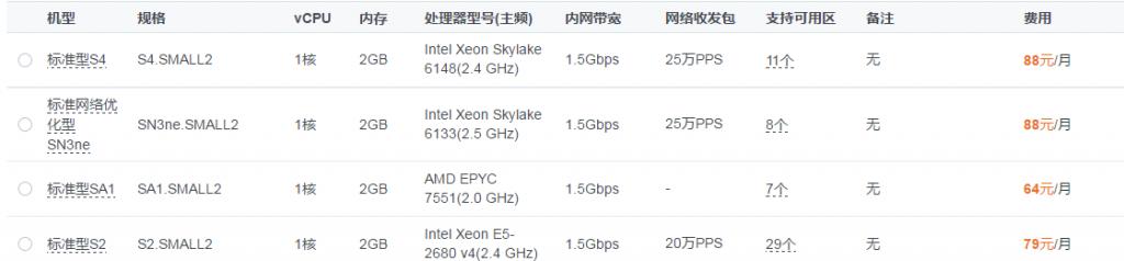 腾讯云1核2G云服务器规格汇总及优惠价格表-腾讯云优惠活动网