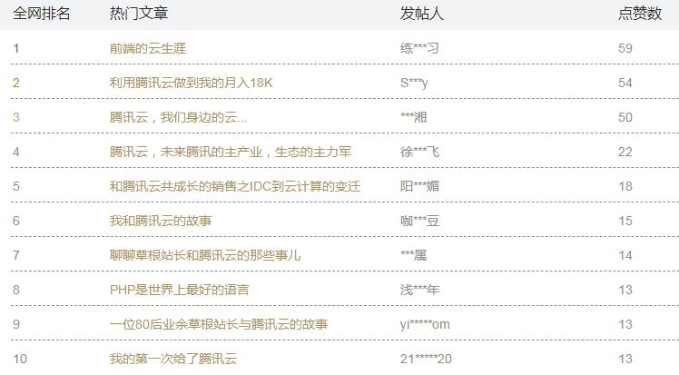 2019腾讯云双11优惠:每天5场秒杀活动,最便宜的云服务器年付88元-腾讯云优惠活动网